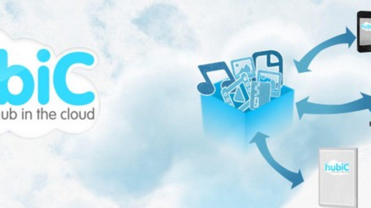 Ovh Cloud