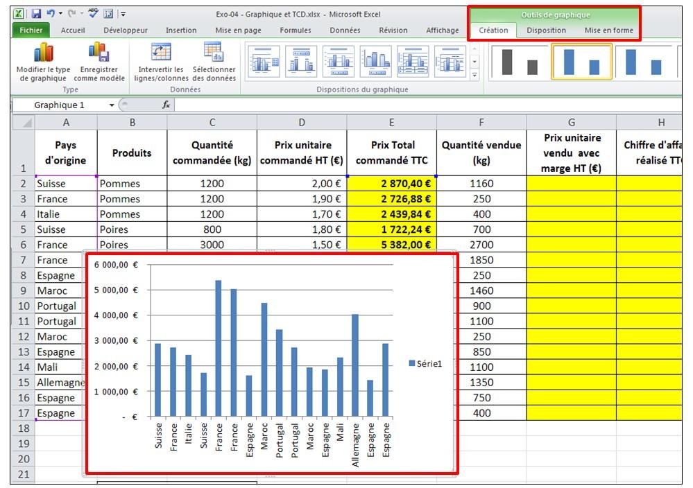 Excel 2010 Graphiques Et Tableaux Croises Dynamiques Je Me Forme Au Numerique