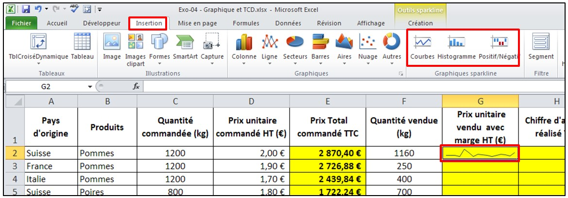 Sparkline Excel.Select The Cell Or Cells Where You Wish To Display Your Sparklines . Then A Dialog Window Will Appear To Create