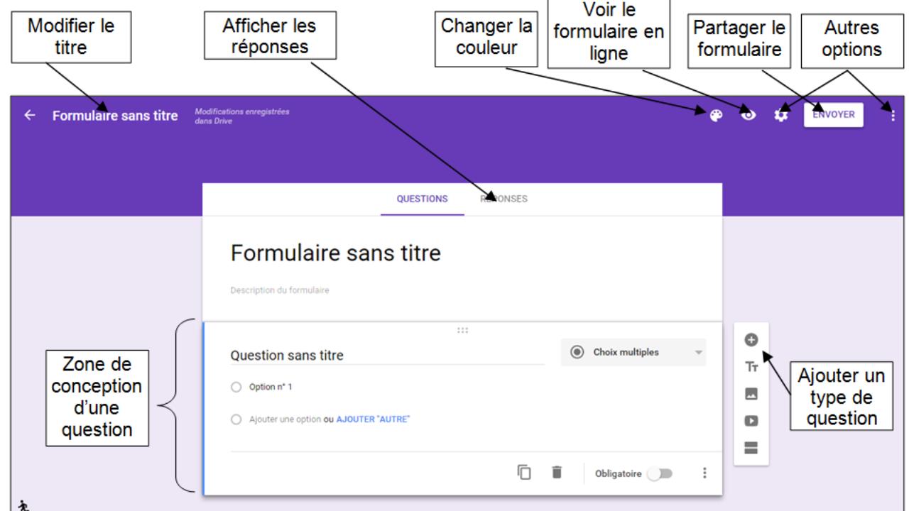 Creer Des Formulaires Google Avec La Nouvelle Interface Google Forms Je Me Forme Au Numerique