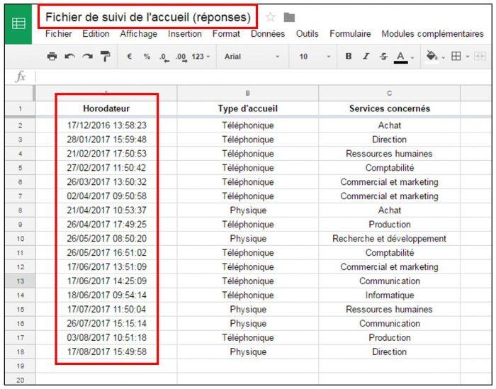 Fichier contenant les réponses avec la colonne horodateur