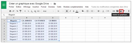 Sélection de données