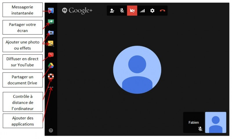 creer une video conference avec Google Hangouts - bouton d action en cours de conversation video