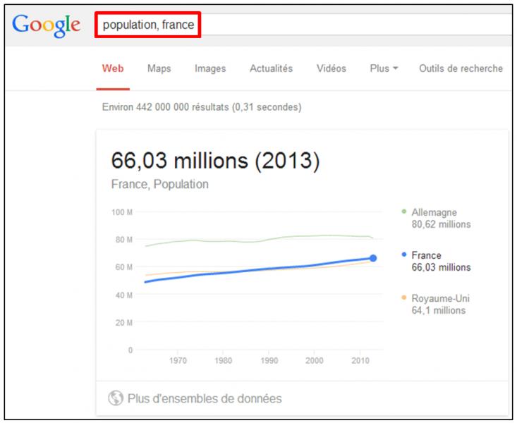 Tutoriel - gagner du temps dans ses recherches Google - Obtenir des donnees publiques