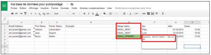 Etat des mails envoyés