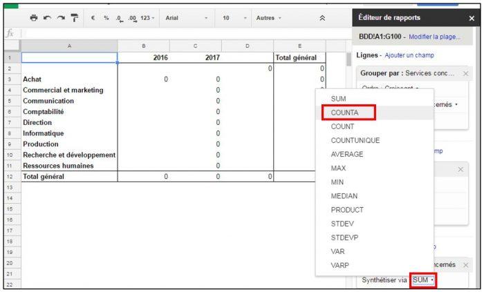 Synthétiser les données pour obtenir le nombre par services